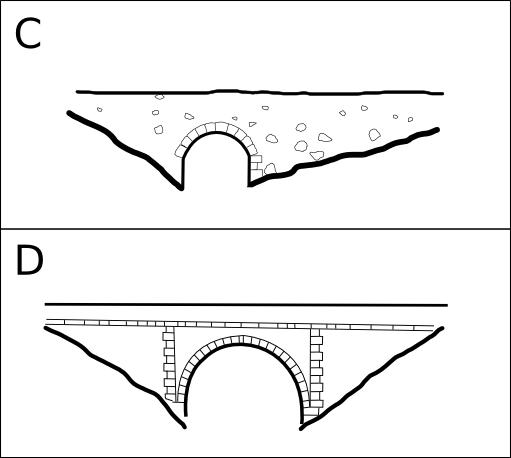 Acueductos CSI